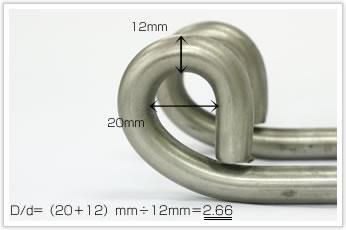 逸品その三. コイル外径(D/d)=2.66のベンダー加工