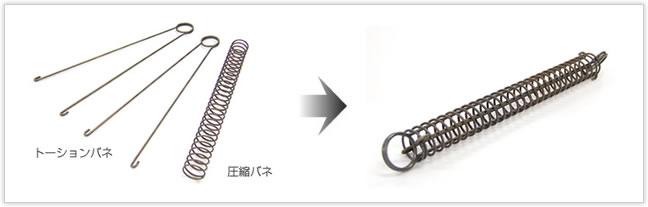 逸品その三.初張力0、応力が振り切れることのない引張バネ(押し引きバネ)
