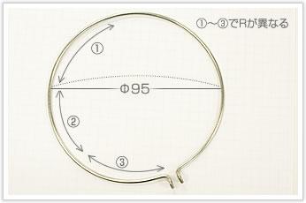 逸品その一. 3ヶ所のRが異なるリング(水上バイク部品)