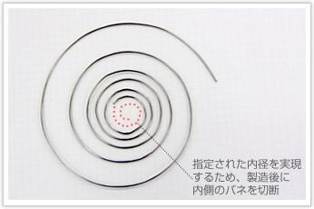 ピッチが対数螺旋のうずまきバネ(平面バネ)