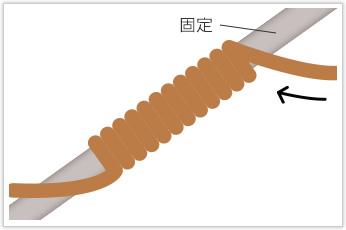 銅線を使用した外径が極めて小さい線材曲げ加工品