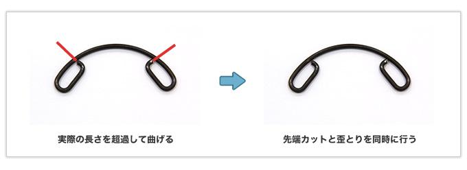 Rが大きく、先端がRに密着している線材曲げ加工品
