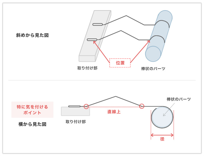 リング部分の径と位置の公差が厳しい
