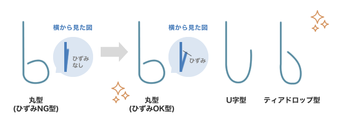 【コストダウン例】フック部分のおすすめ形状